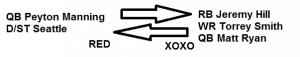 redxoxotrade